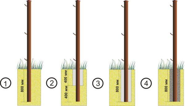 4 способа установки столбов