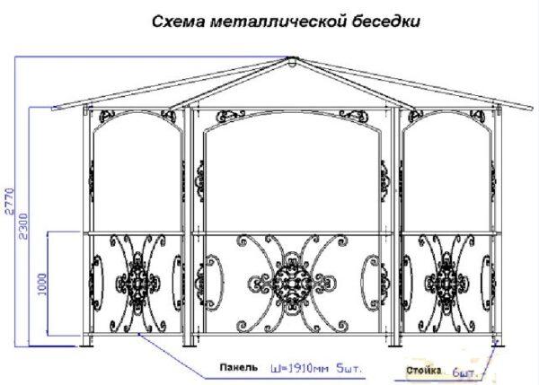 Чертеж сооружения из металлопрофиля с коваными декоративными элементами
