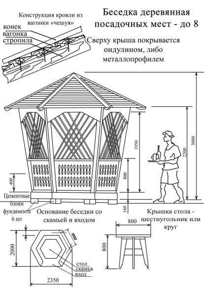 Детальный чертеж с размерами элементов необходим для точности всех действий.