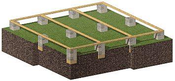 Для строительства беседки из дерева вполне подойдет недорогой и простой в устройстве столбчатый фундамент