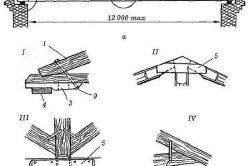 Инструкция по подготовке перечня необходимых чертежей специально оговаривает подробную проработку стыков на отдельных листах