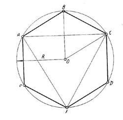 Как рассчитать шестигранник внутри окружности