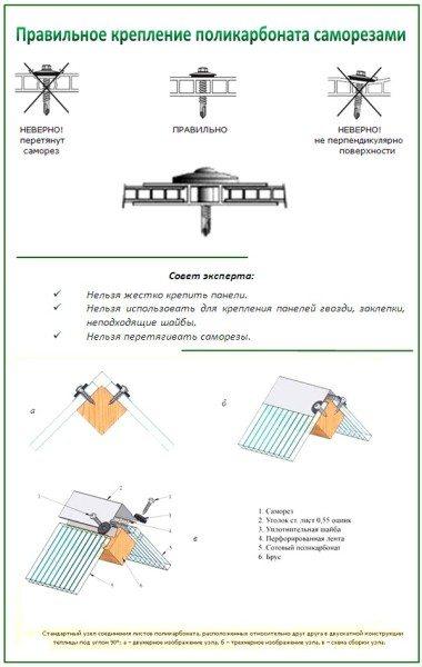 Крепление поликарбоната на крышу
