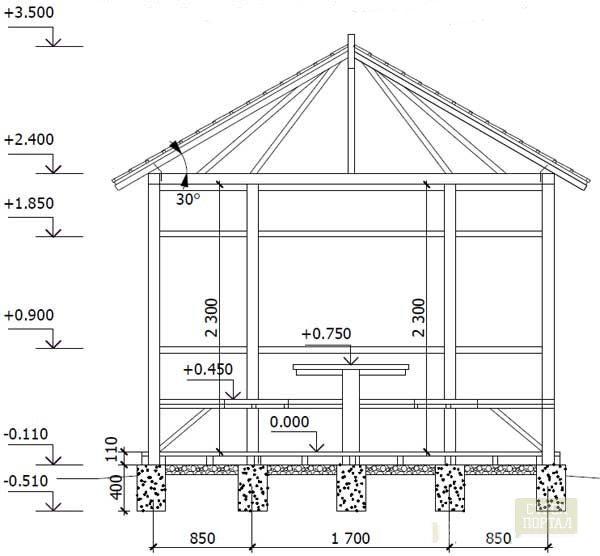 На фото: чертеж постройки.