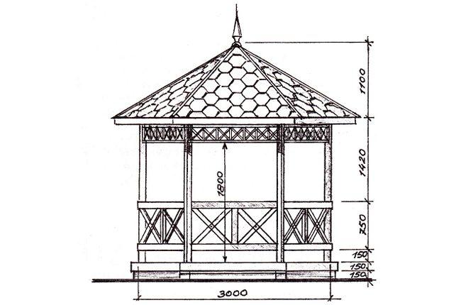 Беседки шестигранные  чертежи и размеры схемы и проекты эскизы 113
