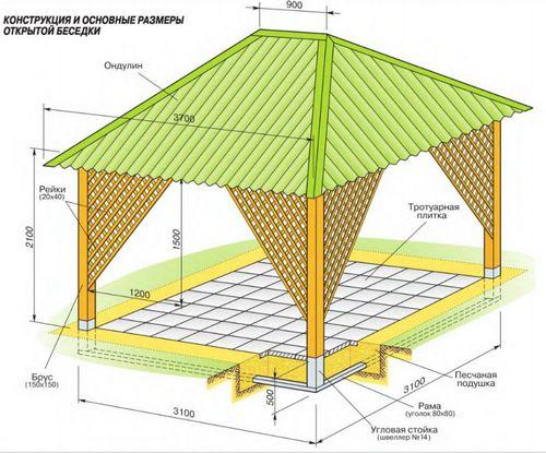 На фото показан проектный чертеж.