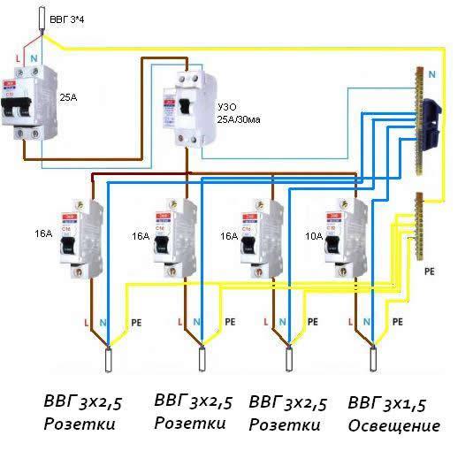Общая схема распределения электропитания на несколько линий.