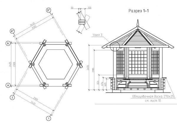 Отображение главных размеров для шестигранной конструкции.