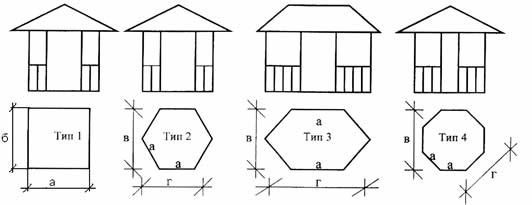 Овальные строения разного типа