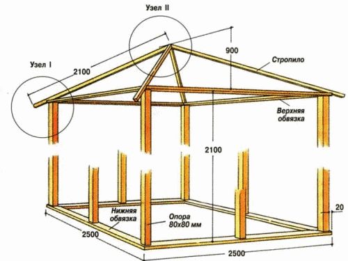 План-схема каркаса