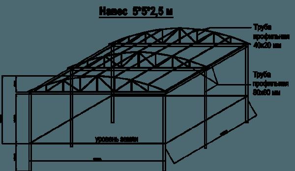 План стационарного сооружения