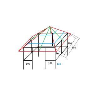 Пример схематического расположения всех частей стальной беседки
