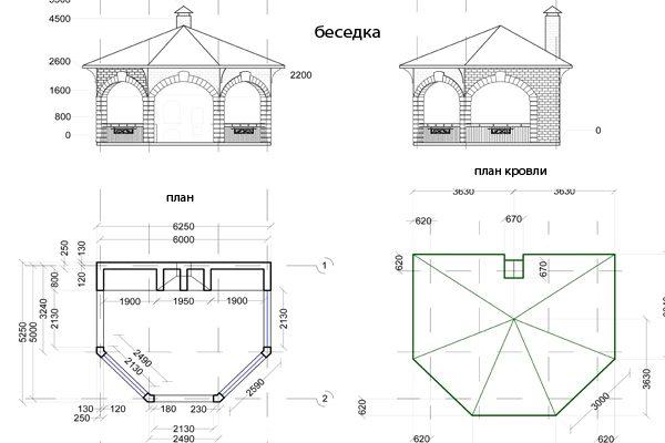 Проект для реализации на дачном участке