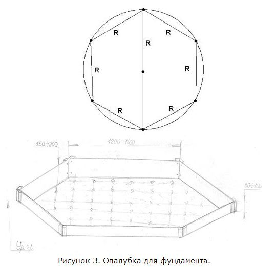 Разметка фундамента под 6-угольную монолитную плиту