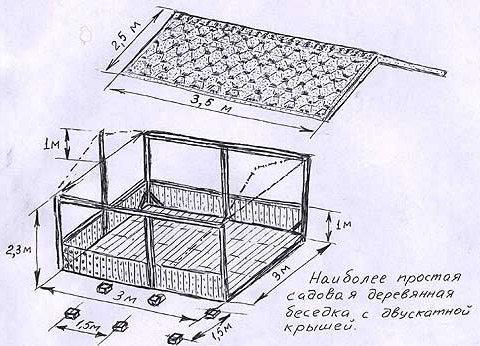 Рис №4 Прямоугольная конструкция с двускатной кровлей