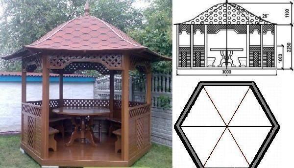 Садовые шестигранные беседки со схемой