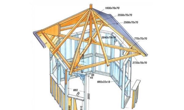 Схема беседки с каркасом под шатровую крышу.