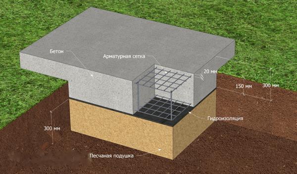 Схема фундаментной плиты под печь или камин.