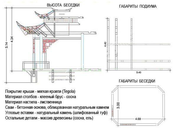 Схема комбинированного сооружения из натурального камня и древесины.
