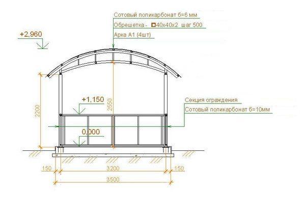 Схема конструкции с указанием материалов