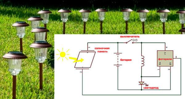 Схема обустройства автономной системы на солнечной батарее.