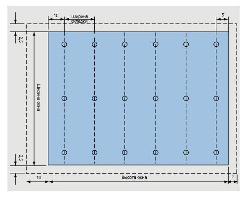 Схема расчета складок на ткани.
