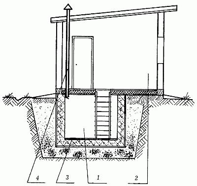 Схема размещения погреба