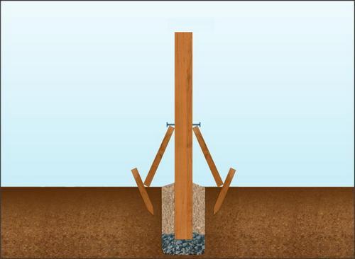 Схема установки опорного столба