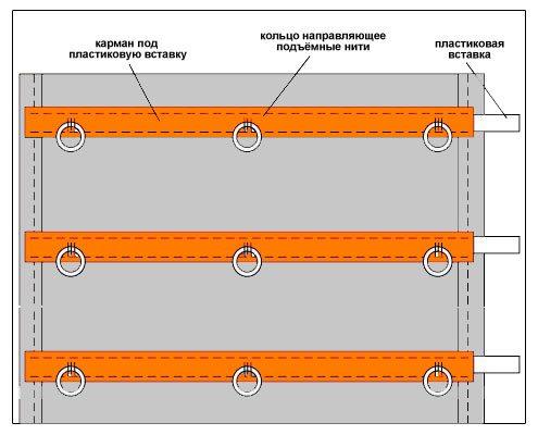 Схема жалюзи для уличной беседки из плотной ткани.