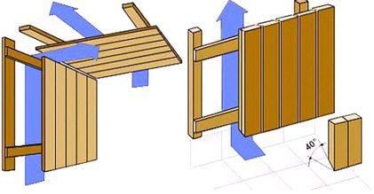 Схематическое изображение монтажа планок на обрешётку