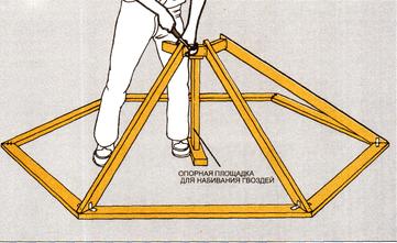 Схематическое изображение процесса сборки каркаса крыши