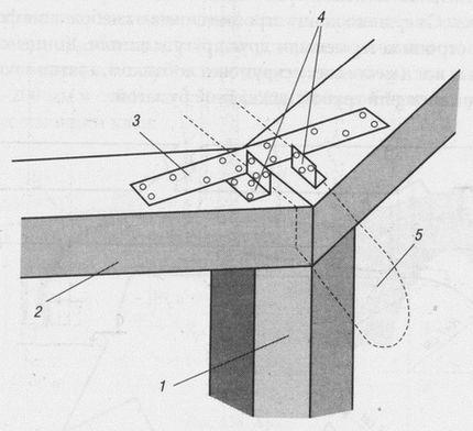 Соединение брусов верхней обвязки при помощи пластин