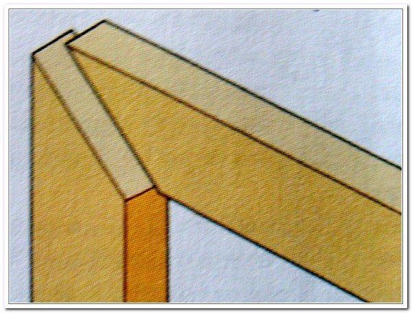 Соединение деталей рамы «на ус» производится при помощи клея.