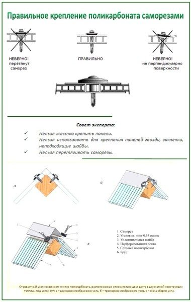 Советы по правильному креплению листов поликарбоната