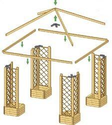 Стропильная система для шатровой крыши.