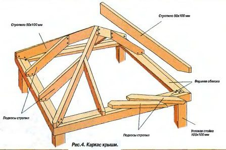 Стропильная система шатровой 4-х скатной крыши
