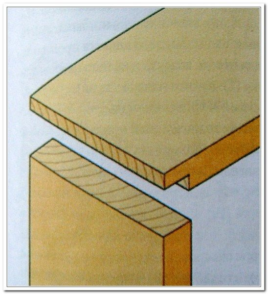 Угловое соединение двух брусков с фальцем по кромке.