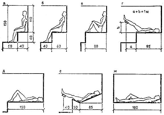 Варианты обустройства лавок в парной при разной квадратуре.