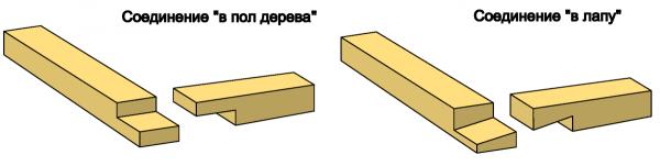 Варианты соединения обвязочных брусьев.