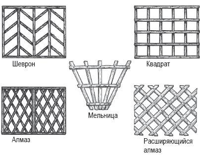 Внутренние рейки можно расположить одним из этих способов.