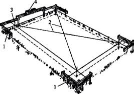Замер диагоналей