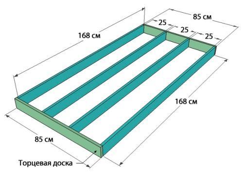 Каркас с указанием примерных размеров