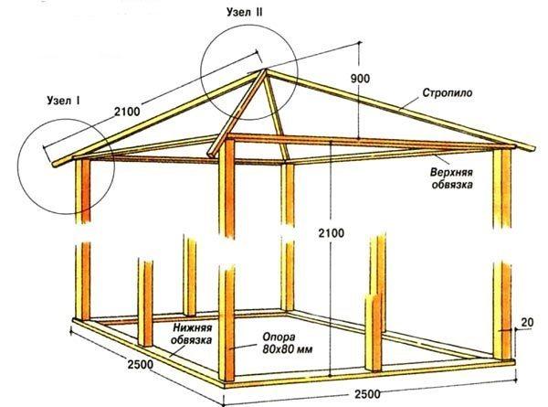 Конструкция для загородного участка