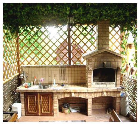 печь для летней кухни на даче своими руками пошаговая инструкция - фото 9