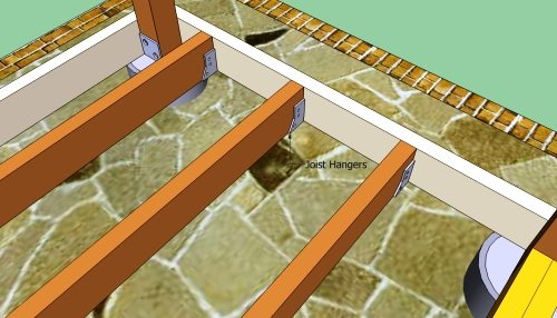 На фото изображено, как следует крепить рейки и стойки.