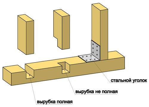 Несколько схематических примеров стыковки бруса