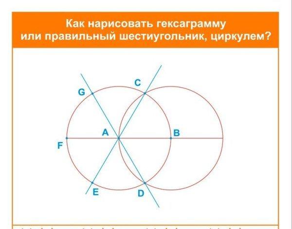 Расчет шестигранной беседки по системе Евклида