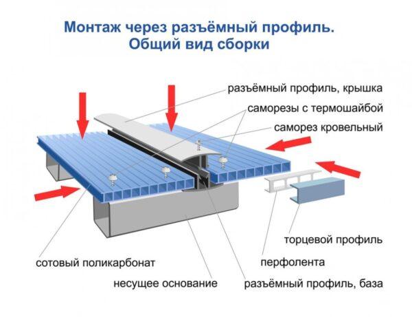 Схема монтажа поликарбоната на каркас