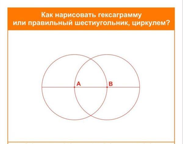 Схема шестигранной беседки – построение правильного шестиугольника