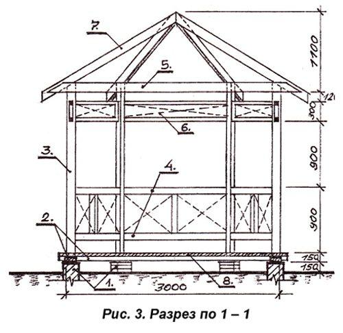 Схема строения.